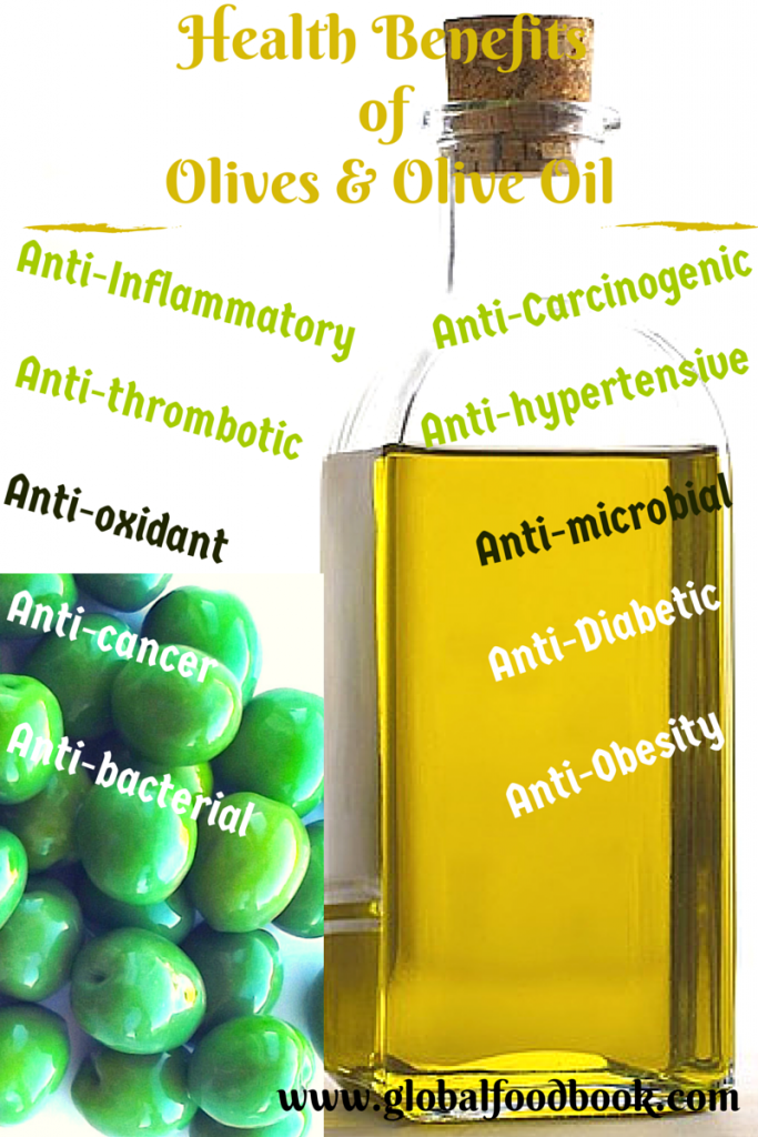 Health_benefits_olives_olive oil.-2